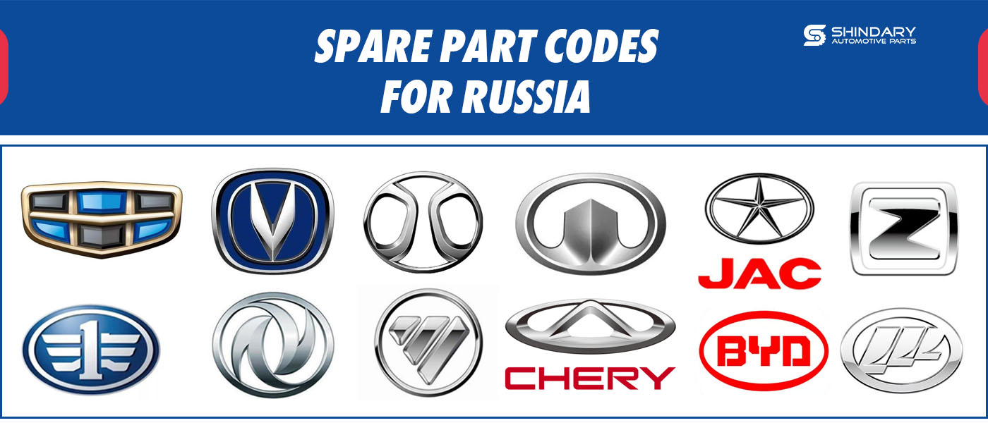 SPARE PARTS CODE FOR RUSSIA.jpg